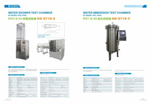 water test machines for electronic products