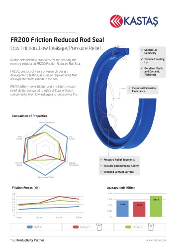 FR200 - Friction Reduced Rod Seal