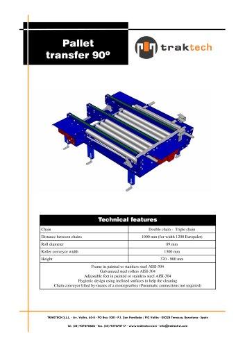 90º Transfer Roller/Chain for pallets