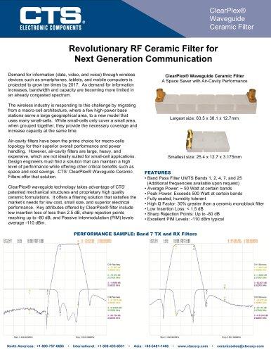 Revolutionary RF Ceramic Filter for Next Generation Communication