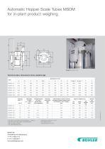 Automatic Hopper Scale MSDM - 2