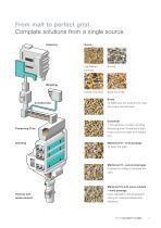 Universal Grist Mill Maltomat - 3