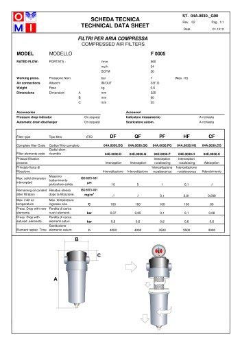 TECHNICAL DATA SHEET F 0005