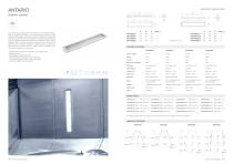 LED LIGHTING SYSTEM FOR INDUSTRY AND MACHINE TOOLS - 10