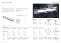 LED LIGHTING SYSTEM FOR INDUSTRY AND MACHINE TOOLS - 8
