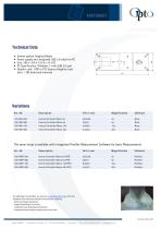 InverseController - 2