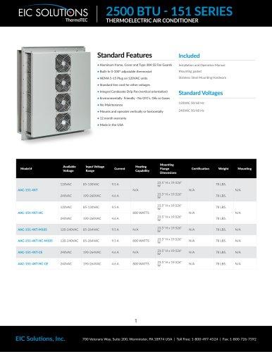 2500 BTU Thermoelectric Air Conditioner