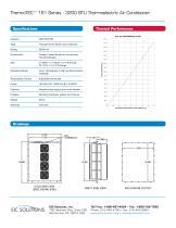 3200 BTU Thermoelectric Air Conditioner - 2