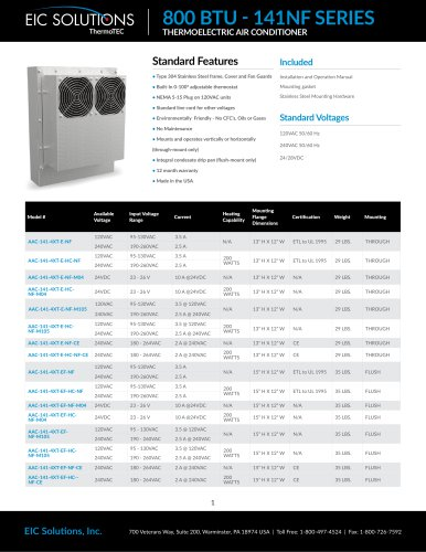 800 BTU Narrow Flange Thermoelectric Air Conditioner
