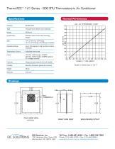 800 BTU Thermoelectric Air Conditioner - 2