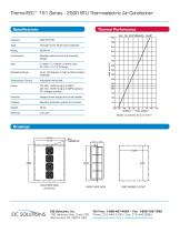 data-sheet-2500btu - 2