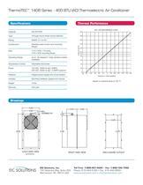 thermotech 140B Series - 400 BTU (AC) - 2