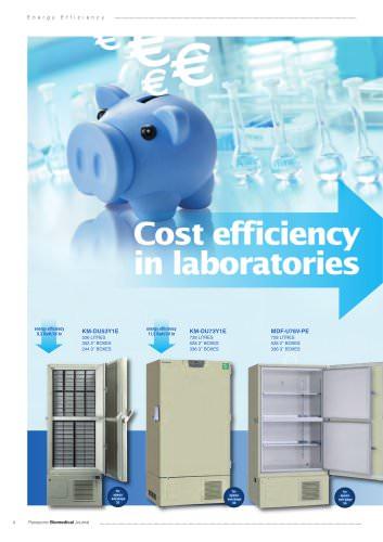 Cost efficiency in laboratories