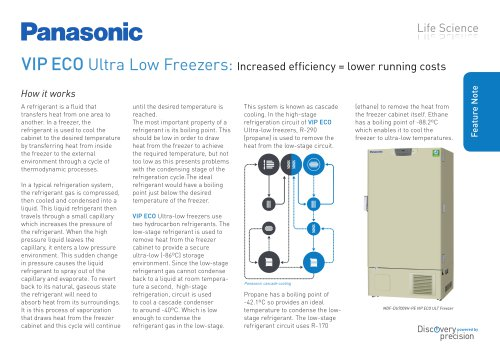 VIP ECO ULT Freezers Feature note: Increased efficiency = lower running costs