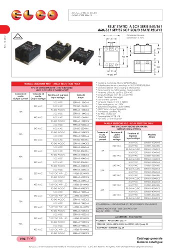 ERIES SCR SOLID STATE RELAYS