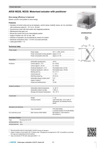 AR30 W22S, W23S: Motorised actuator with positioner