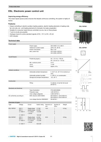 ESL: Electronic power control unit