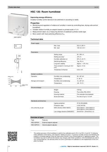 HSC 120: Room humidistat