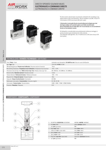 VD DIRECTLY OPERATED SOLENOID VALVES