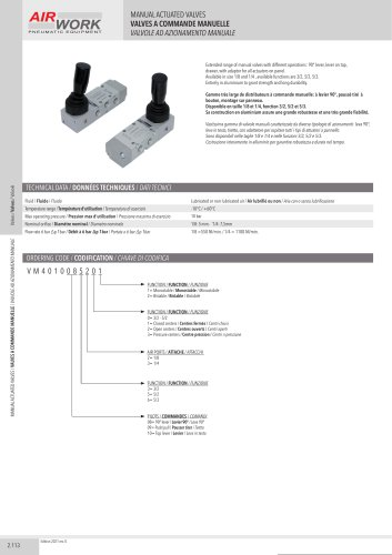 VM MANUAL ACTUATED VALVES