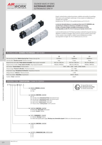 VY SOLENOID VALVES VY SERIES