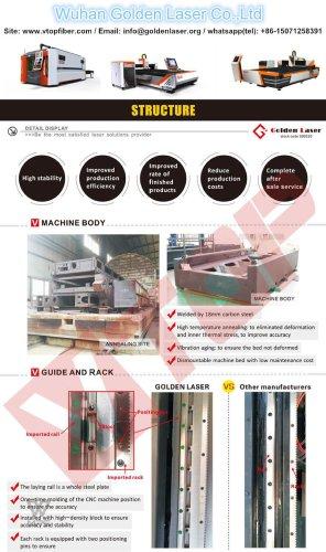 Golden Vtop Fiber Laser Sheet Cutting Machine Bed And Core Parts Advantages