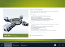 Integrated Drive Systems - 6