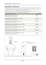 G.R.A.S. 45BB-2 KEMAR Head & Torso for hearing aid test, 1-Ch CCP - 6