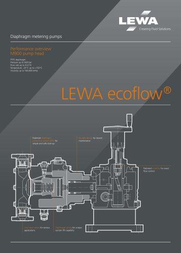 LEWA ecoflow®
