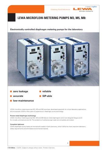 LEWA Microflow-Metering Pumps: M3, M5, M8
