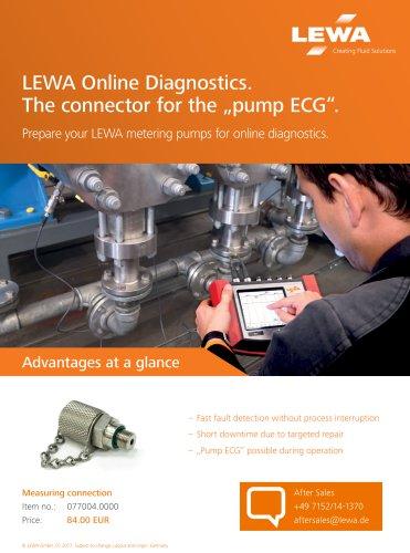 LEWA Online Diagnostics