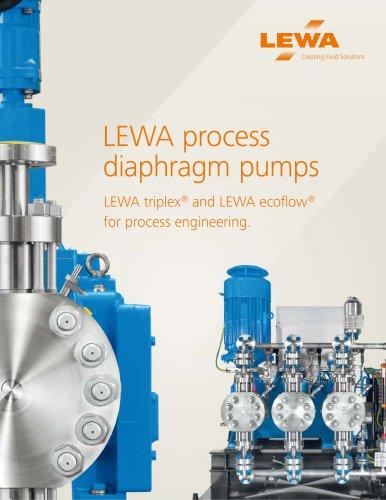 LEWA process diaphragm pumps