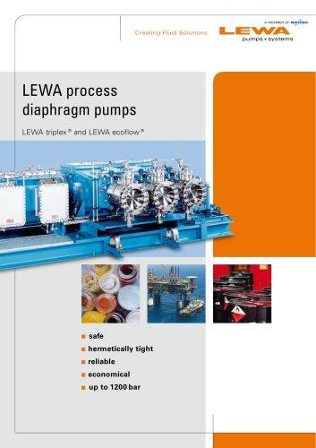 LEWA process diaphragm pumps - LEWA triplex and LEWA ecoflow