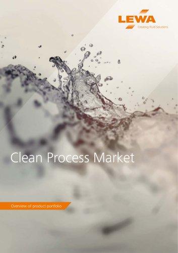 Product Portfolio Clean Process Markets (EN)
