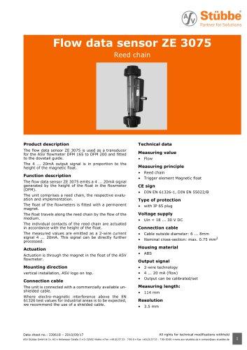 Readout transmitter ZE3075