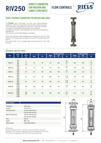FBC_FBK_Flowmeter_Riels_Instruments