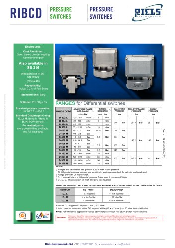 RIBCD Pressure switch differential ATEX intrinsically safe