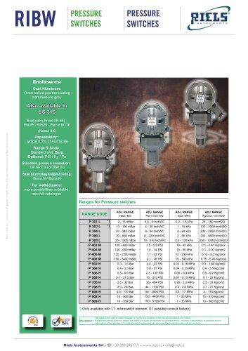 RIBW Atex Pressure switches Riels Instruments.pdf