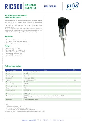 RIC500 Temperature Transmitter Riels® Instruments