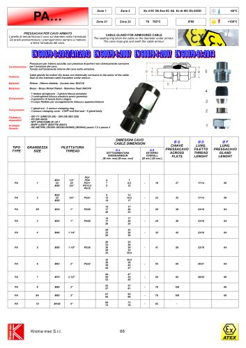 CABLE GLANDS FOR ARMOURED CABLE SINGLE SEAL TYPE PA...