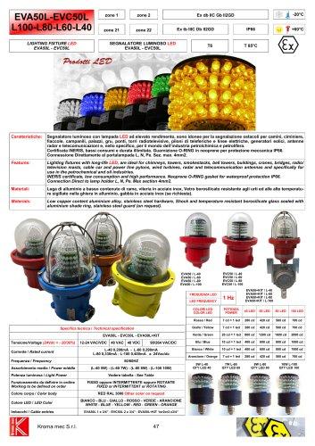 EVA50/EVC50 LED Exd IIC ALUMINIUM