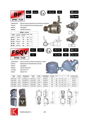 PLUGS BP FOR RECEPTACLES FSQ - FSQA