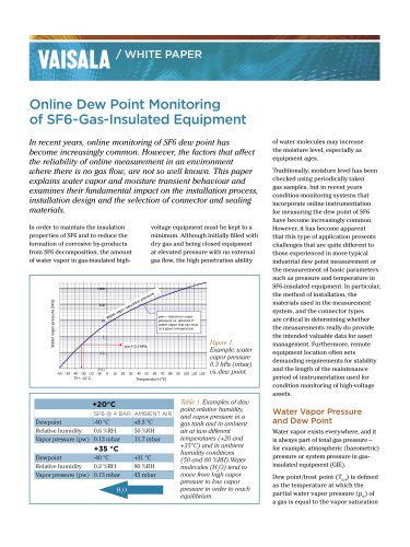 White Paper: Online Dew Point Monitoring  of SF6-Gas-Insulated Equipment