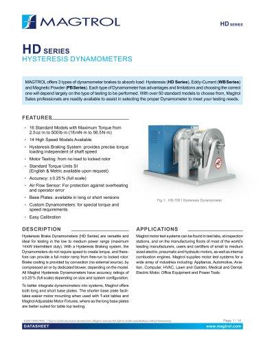 HD Series | Hysteresis Dynamometers
