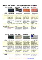 General Product Overview - 4