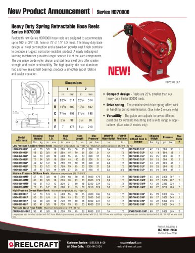 Heavy Duty, Compact Reels for Longer Hose Lengths