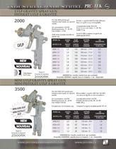 Industrial Catalog - 3