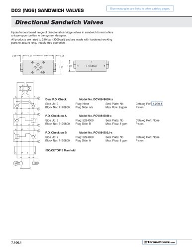 Directional Sandwich Valves