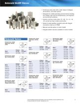 Full Line Products Guide - 9