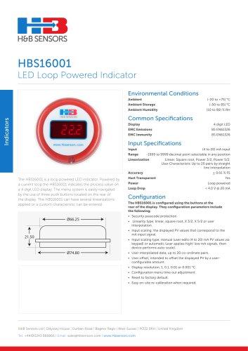 Indicators HBS16001